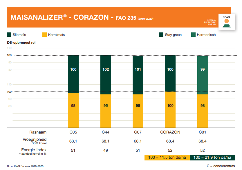 Mais_Analyser_CORAZON