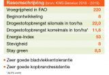 8759_KWS_rassenbrochure_A5_NL_2020_MM_301219.indd